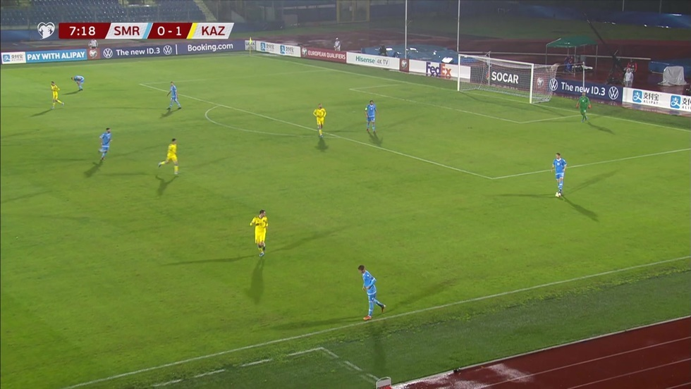 San Marino - Kazachstan